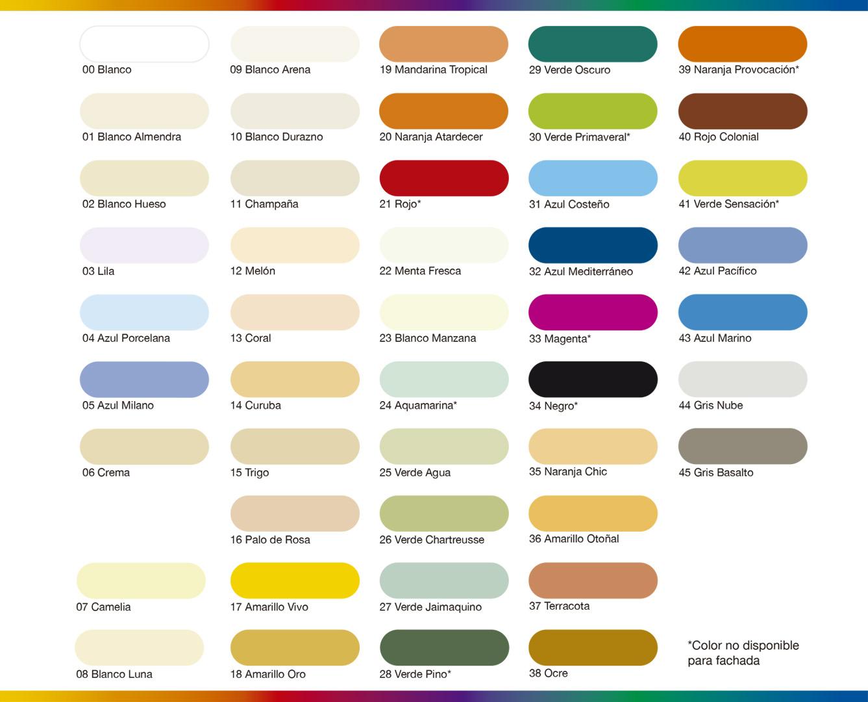 Carta de colores novaflex for Colores de moda para fachadas