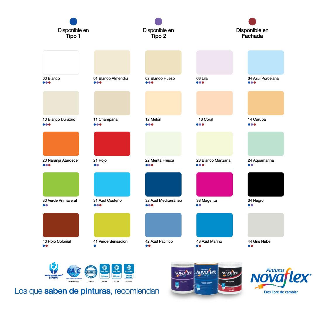 carta colores novaflex1