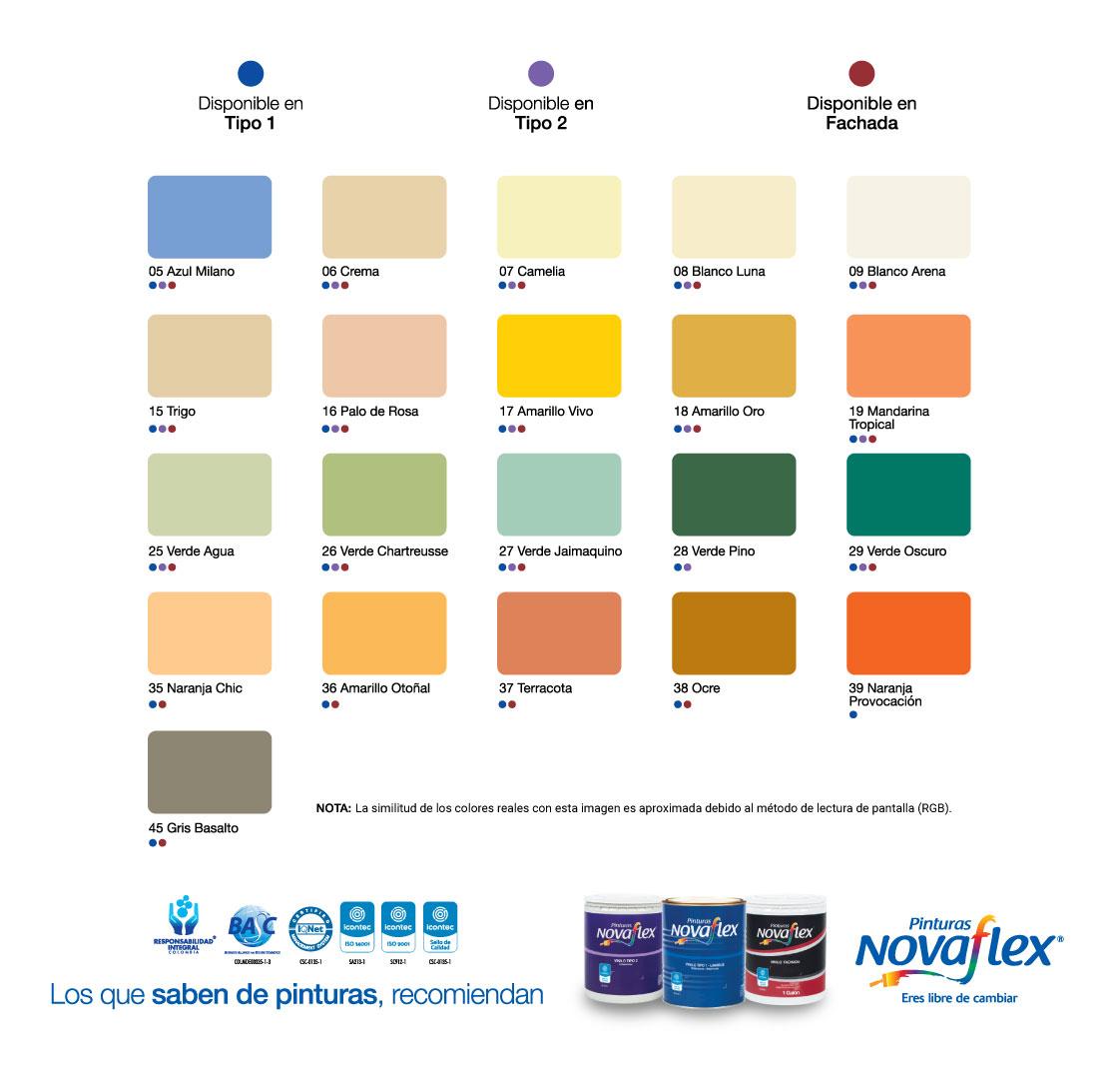 carta colores novaflex2
