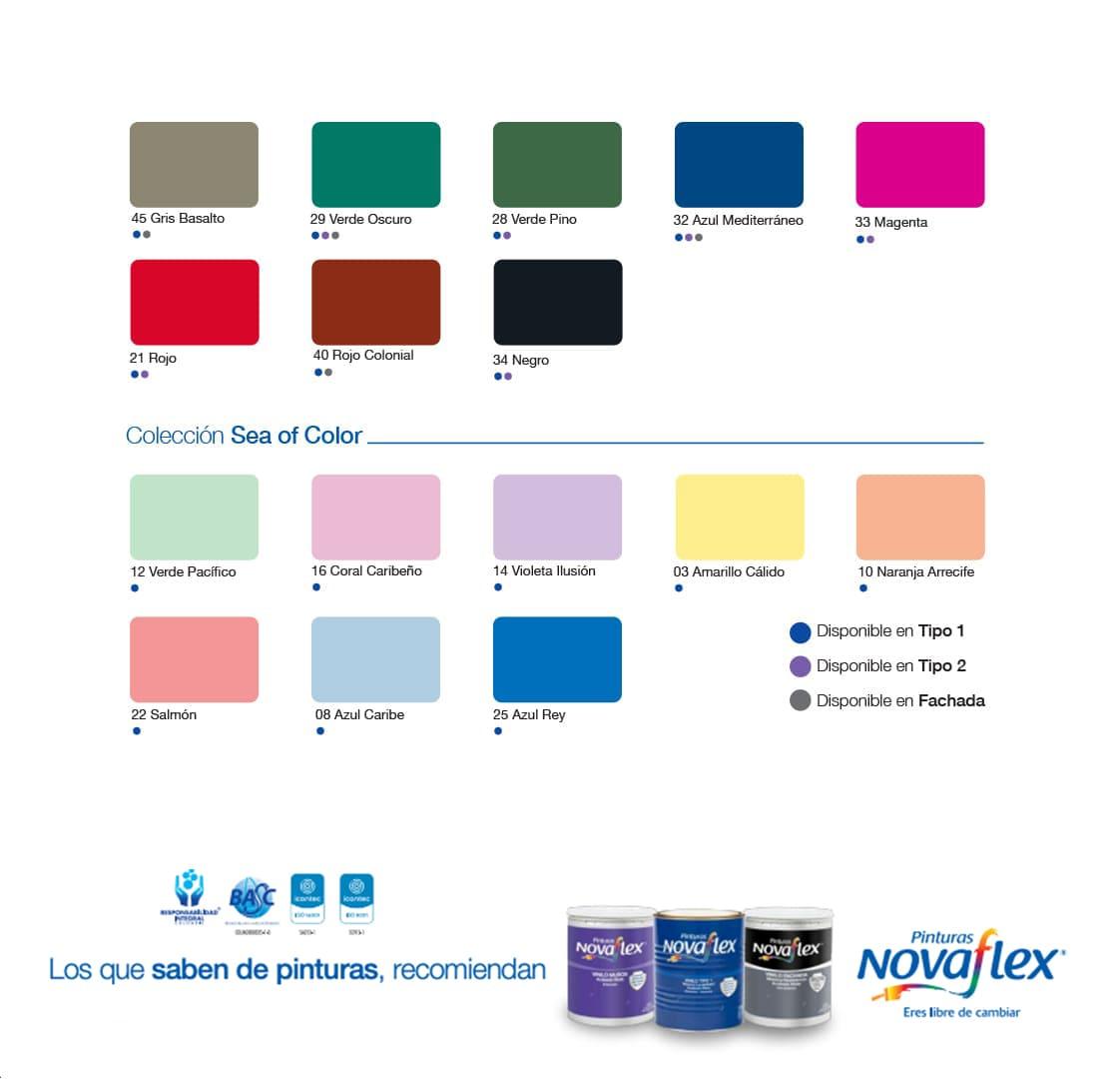 carta colores Novaflex